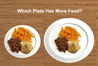 Is your dinner plate sabotaging your diet?